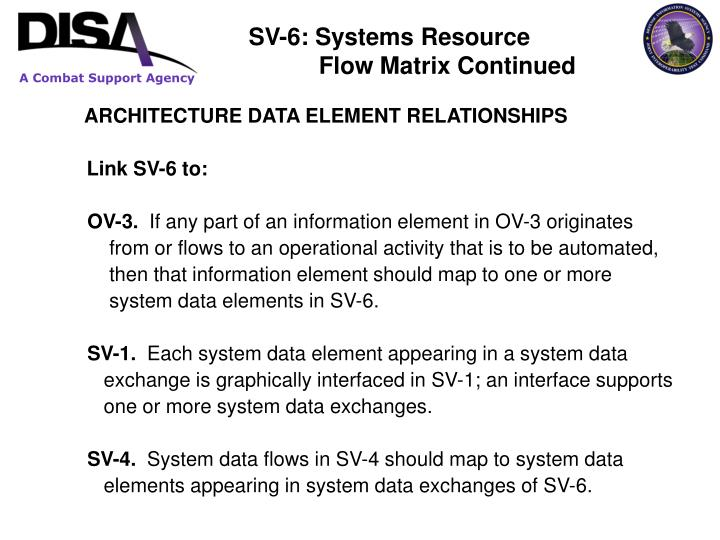ARCHITECTURE DATA ELEMENT RELATIONSHIPS
