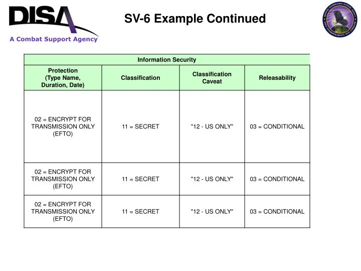 SV-6 Example Continued