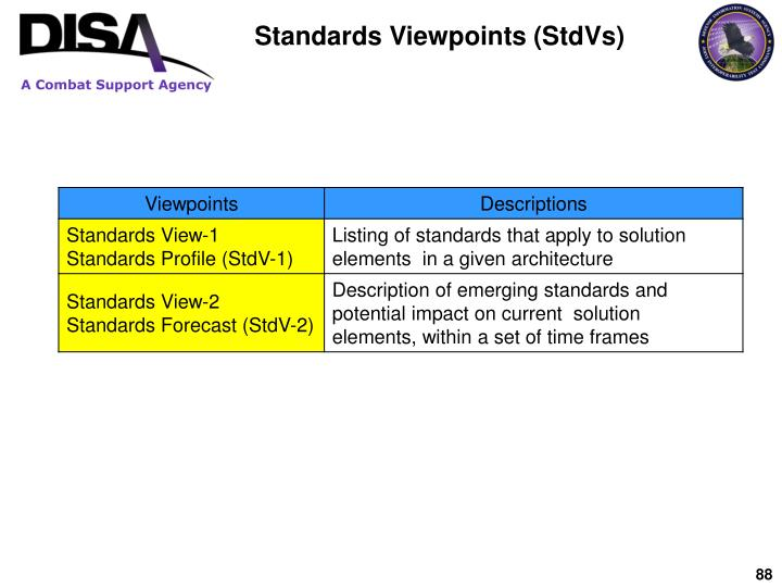 Standards Viewpoints (StdVs)