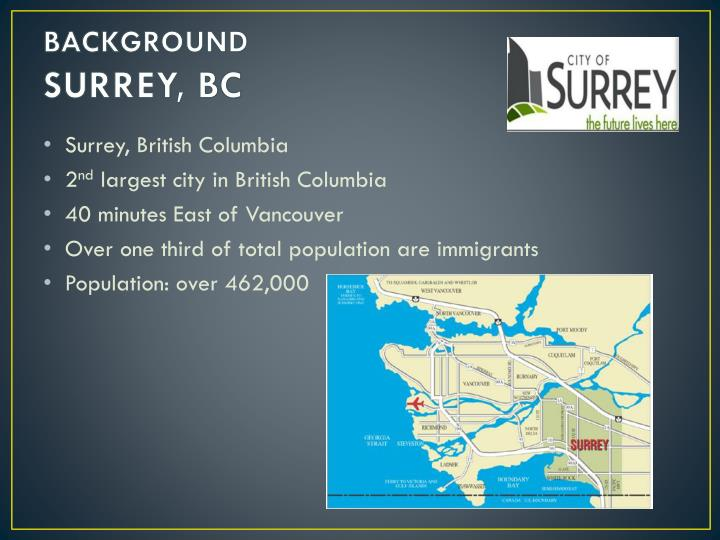 Background surrey bc