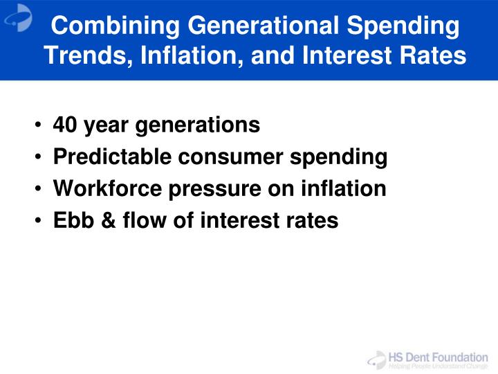Combining Generational Spending Trends, Inflation, and Interest Rates