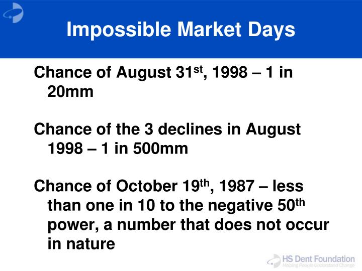 Impossible Market Days