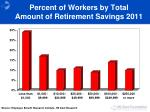percent of workers by total amount of retirement savings 2011