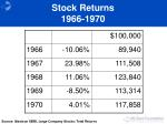 stock returns 1966 1970