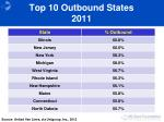 top 10 outbound states 2011