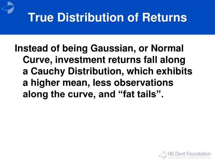True Distribution of Returns