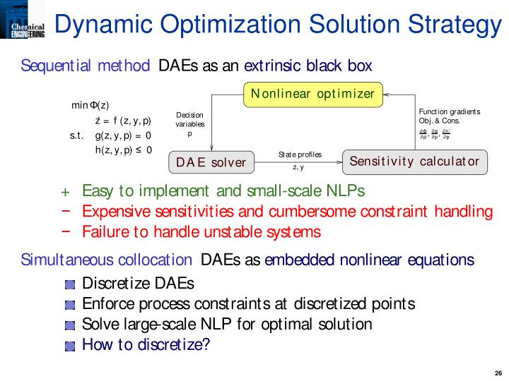 Dynamic Optimization Solution Strategy