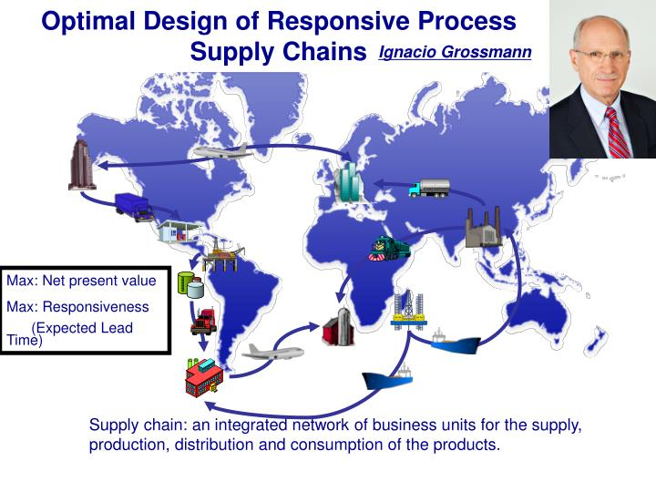 Optimal Design of Responsive Process Supply Chains