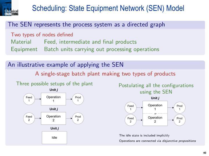 Scheduling: State Equipment Network (SEN) Model