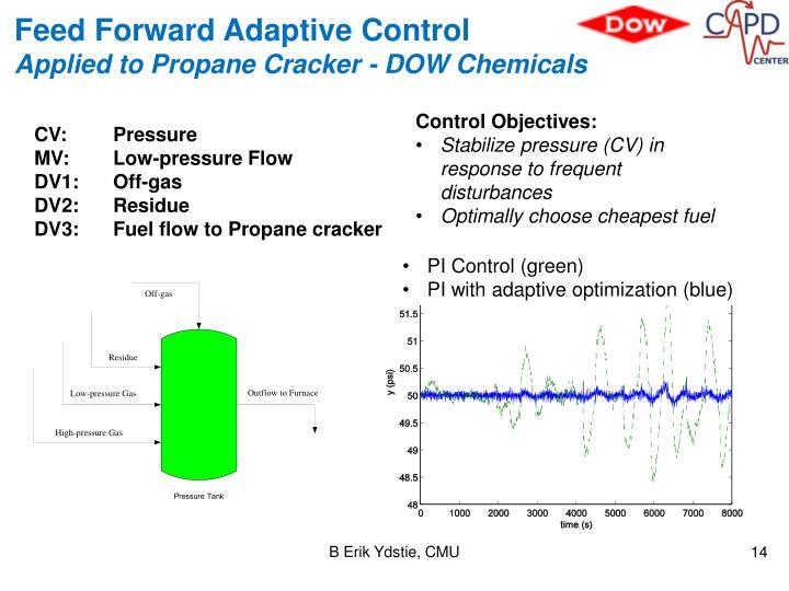 Feed Forward Adaptive Control