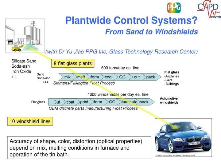 Plantwide Control Systems?