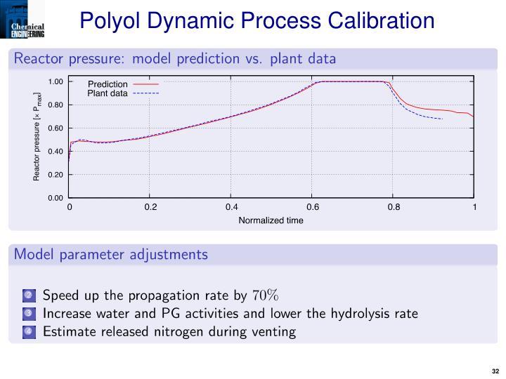 Polyol Dynamic Process Calibration