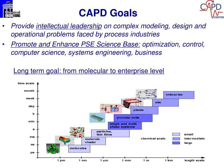 Long term goal: from molecular to enterprise level