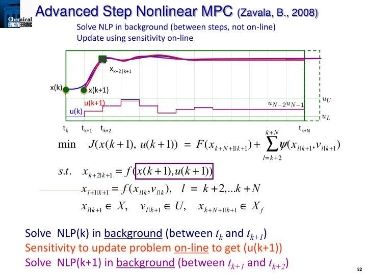 Advanced Step Nonlinear MPC
