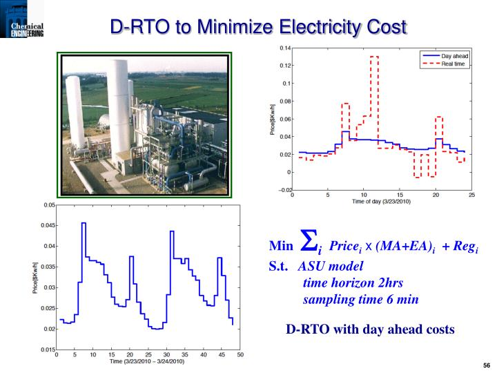 D-RTO to Minimize Electricity Cost