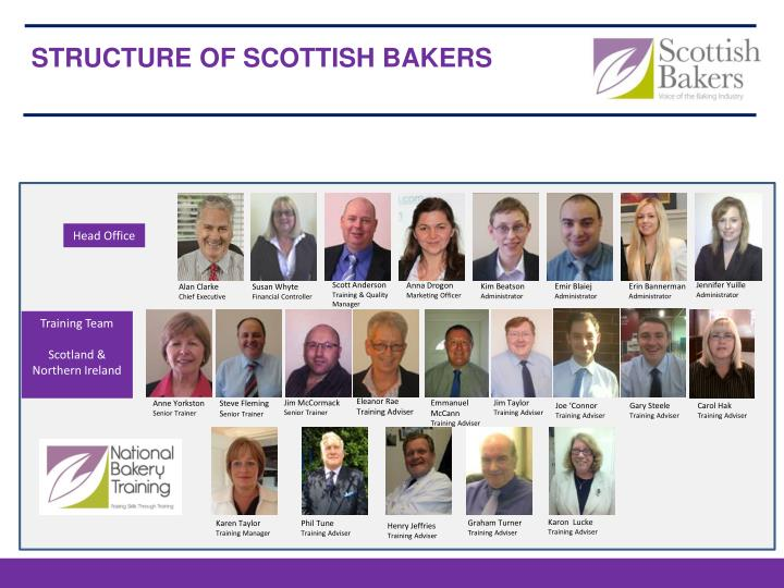 STRUCTURE OF SCOTTISH BAKERS