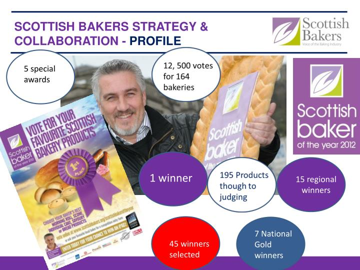 SCOTTISH BAKERS STRATEGY & COLLABORATION -