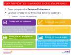 emea fm priorities a balanced scorecard approach