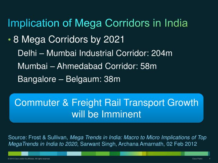 Implication of Mega Corridors in India