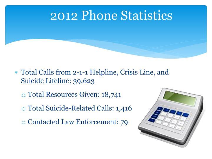2012 Phone Statistics