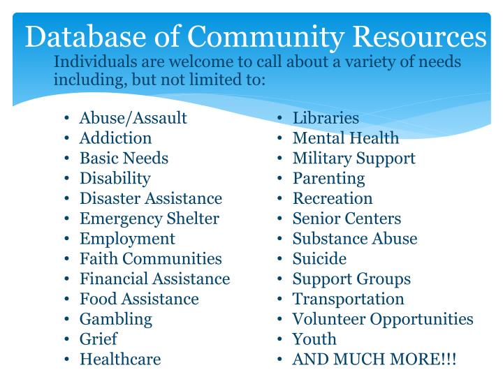 Database of Community Resources