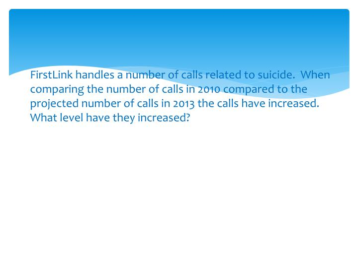 FirstLink handles a number of calls related to suicide.  When comparing the number of calls in 2010 compared to the projected number of calls in 2013 the calls have increased.  What level have they increased?