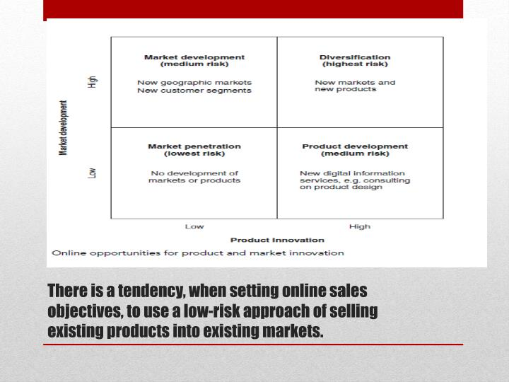 There is a tendency, when setting online sales objectives, to use a low-risk approach of selling