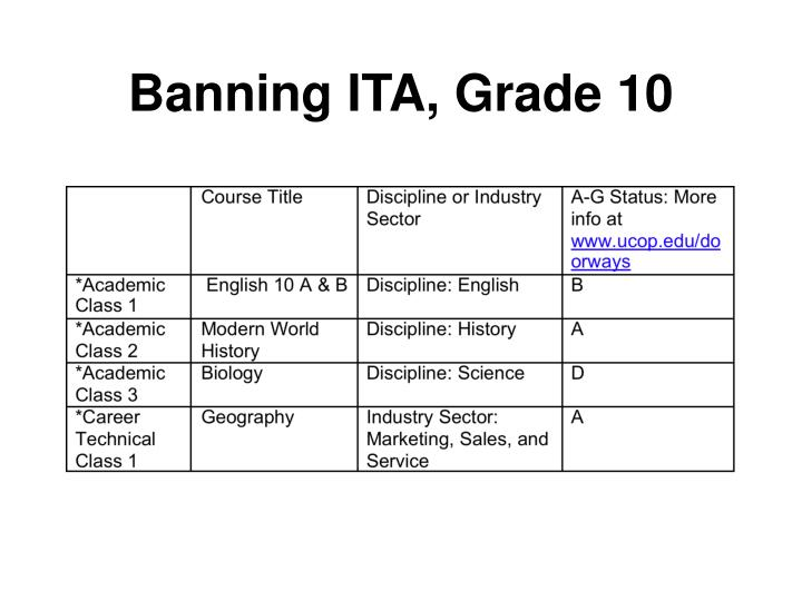 Banning ITA, Grade 10