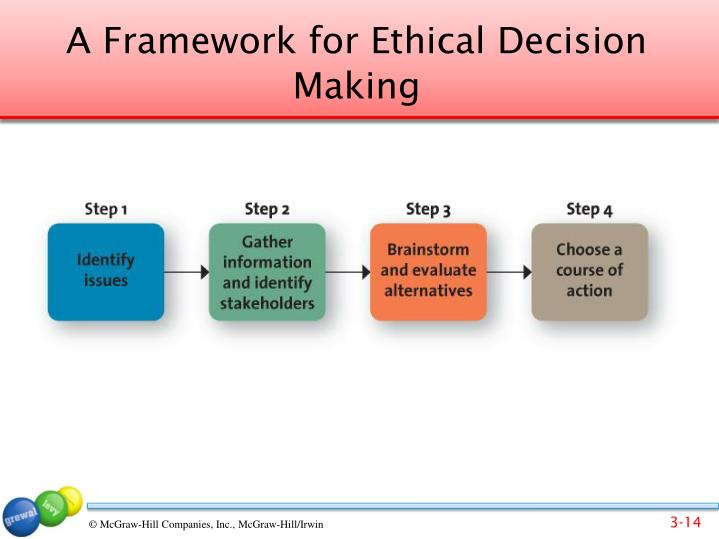 the ethical decision making framework includes the concepts of ethical issue intensity organizationa Ethical decision making and ethical culture and ethical decision making organizational structure decision making and ethical leadership.