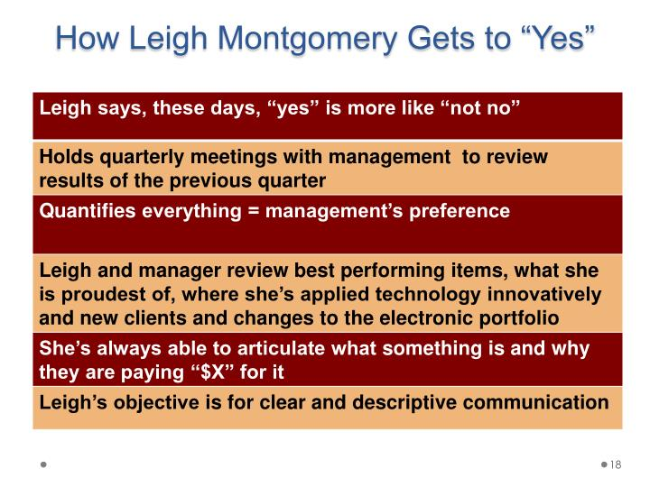 "How Leigh Montgomery Gets to ""Yes"""