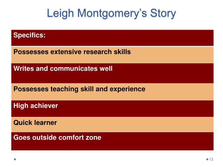 Leigh Montgomery's Story