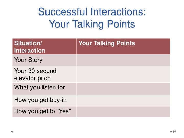 Successful Interactions:
