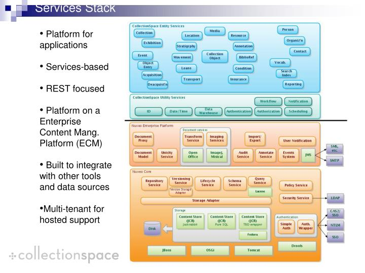 Services Stack