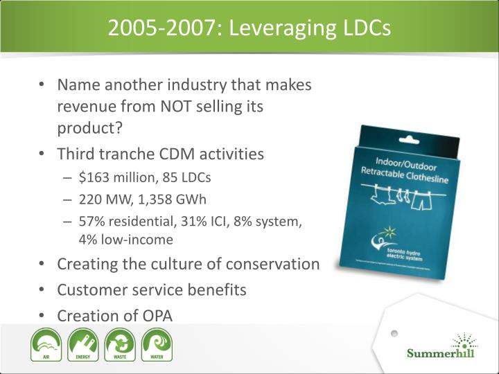 2005-2007: Leveraging LDCs