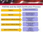 faitas and the gsa certification process