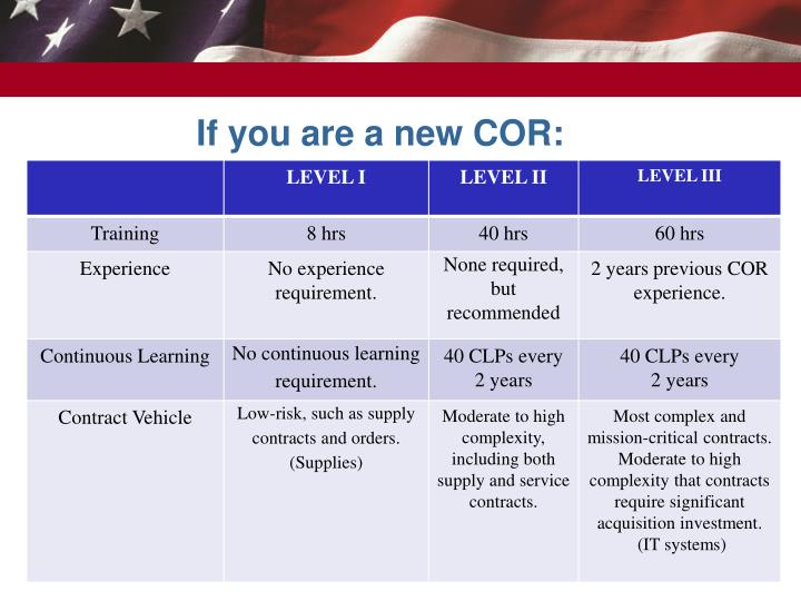 If you are a new COR: