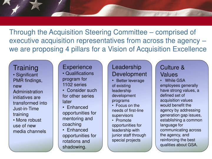 Through the Acquisition Steering Committee – comprised of executive acquisition representatives from across the agency – we are proposing 4 pillars for a Vision of Acquisition Excellence