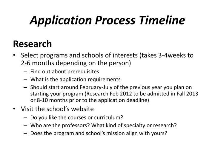 Application Process Timeline