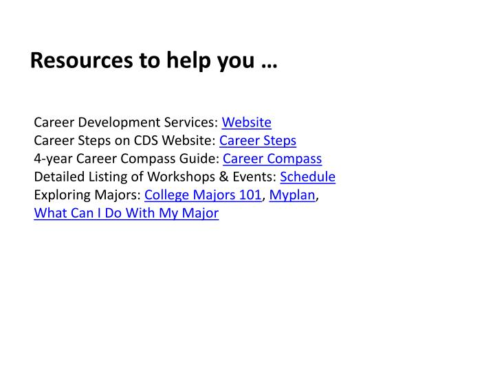 Resources to help you …