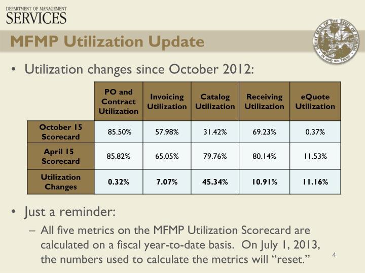 MFMP Utilization Update