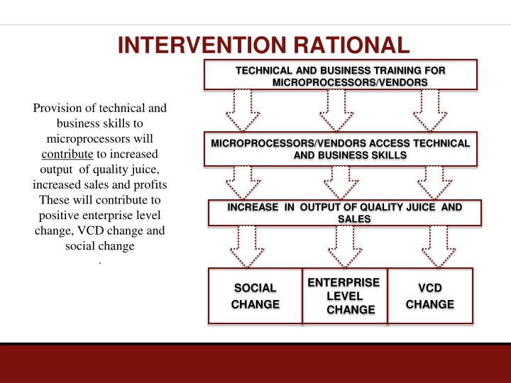 Intervention rational