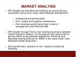 market analysis2