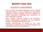 market analysis6