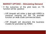 market uptake stimulating demand