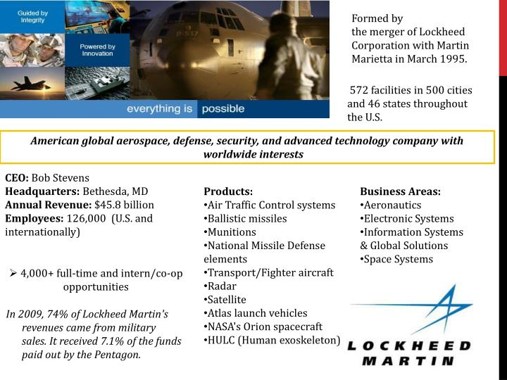 Formed by the merger of Lockheed Corporation with Martin Marietta in March 1995.