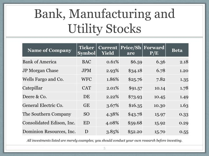 Bank, Manufacturing and Utility Stocks