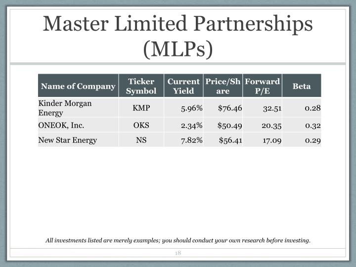 Master Limited Partnerships (MLPs)