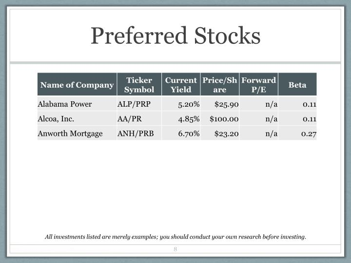 Preferred Stocks