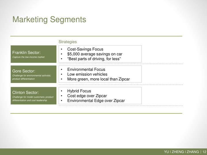 Marketing Segments