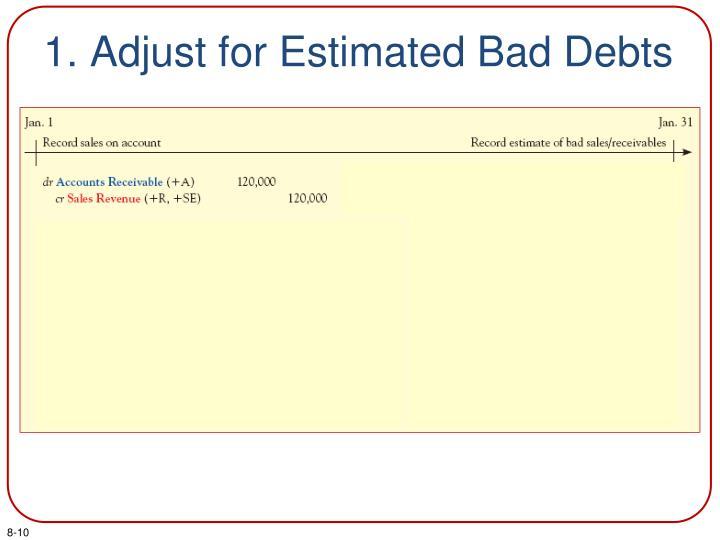 1. Adjust for Estimated Bad Debts